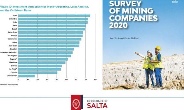 Salta califica primera a nivel país y Sudamérica en mejores condiciones para invertir en minería